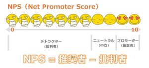 NPS - MarketingPedia (マーケ...